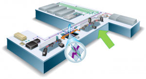 Figure 1. A second Raman/Rayleigh line-imaging detection unit allows researcher to simultaneously measure polarized and depolarized components of Raman scattering signals, helping to overcome fluorescence interference from soot precursors in hydrocarbon flames.