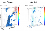 New Diagnostic Capability Provides Three-Dimensional Measurements of Turbulent Flame Dynamics Using High-Repetition Rate Tomographic Particle Image Velocimetry