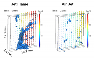 Figure 2. Temporal evolution of velocity and strain-rate fields in turbulent-jet flame and nonreacting air jet from 10 kHz TPIV measurements. Blue surfaces are isosurfaces of the strain rate norm |s| = 8  103 s–1. Velocity vectors are shown only in the mid plane (1 out of 16 in-plane vectors displayed)..