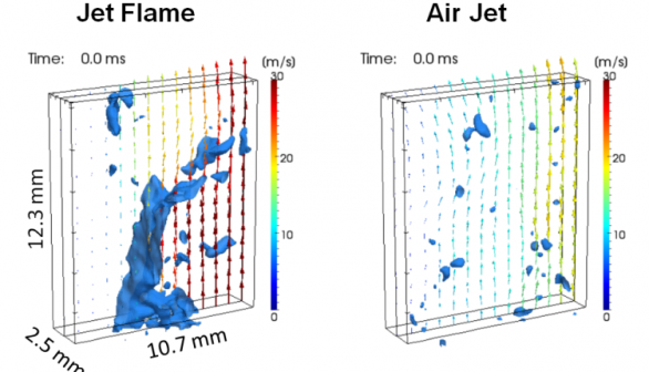 New Diagnostic Capability Provides 3-D Measurements of Turbulent Flame Dynamics Using High-Repetition Rate Tomographic Particle Image Velocimetry