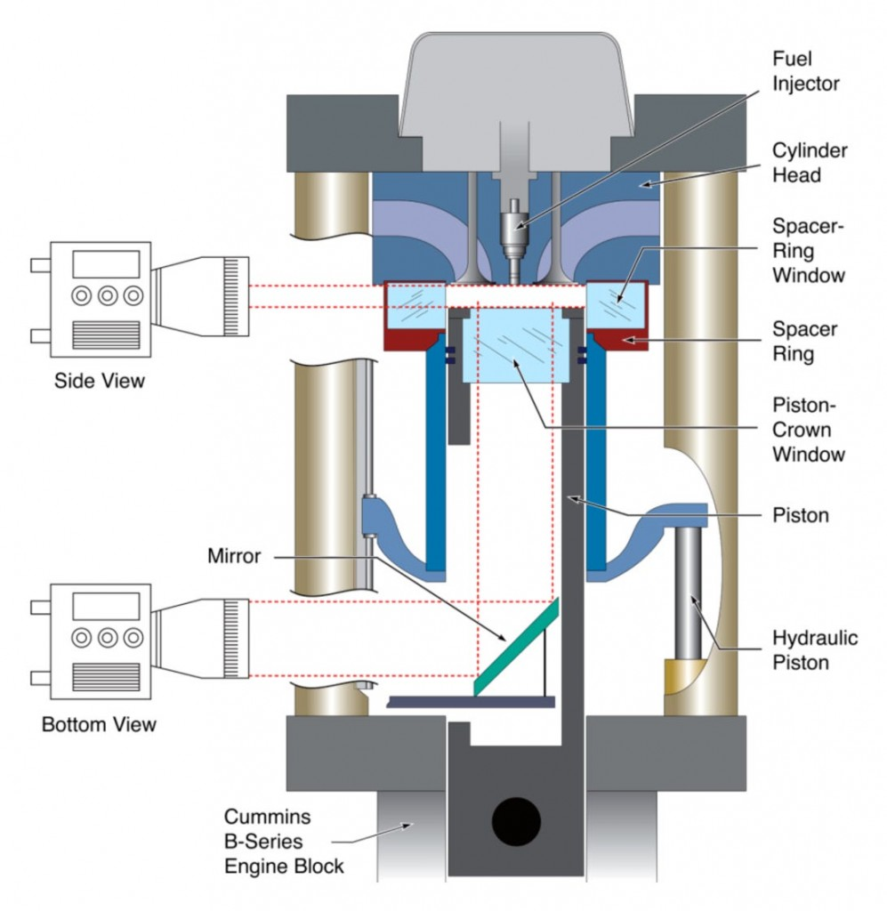 Figure 1. Schematic of the optically accessible HCCI research engine.