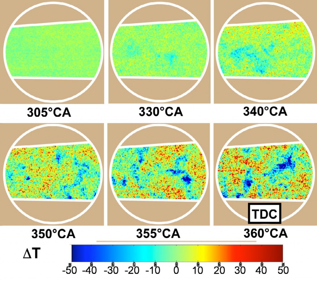 Temporal sequence of T-map images at the mid-plane of the pancake combustion chamber