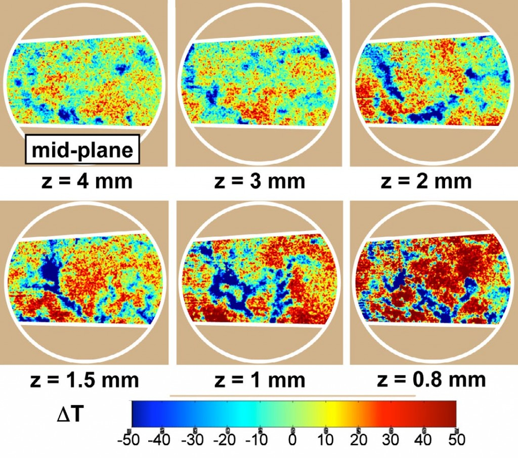 """Figure 3. T-map image sequence from mid-plane to near the wall at 360° CA. The """"z"""" value below each image gives the distance of the image plane below the cylinder head."""