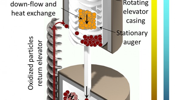 Concentrating on Sunshine to Advance the Hydrogen Economy