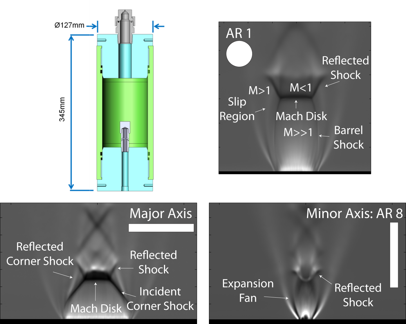 Sectional schematic view of the TCL high-pressure stagnation chamber (far left) along with corresponding mean schlieren images of the shock structure from an underexpanded hydrogen jet (10:1 pressure ratio) with axisymmetric (top) and rectangular slot nozzles (aspect ratio = 8) along the major (lower left) and minor axes (lower right).