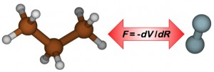 Figure 1. Detailed intermolecular forces govern bulk transport properties, such as diffusion and viscosity. This relationship between the forces and the transport properties is contained in the collision integrals Ω(l,s).
