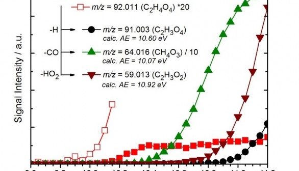 CRF Experiment Confirms Accepted Oxidation Scheme of Proposed Diesel Alternative: Dimethyl Ether
