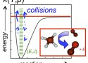 New Methods Allow Prediction of Pressure Dependence in Chemical Reactions