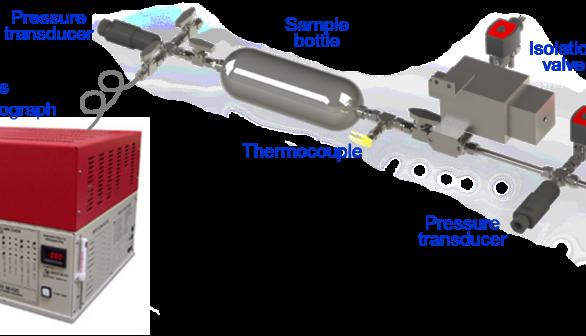 Negative Valve Overlap: A Key to Controlling Lean, Gasoline Auto-Ignition?